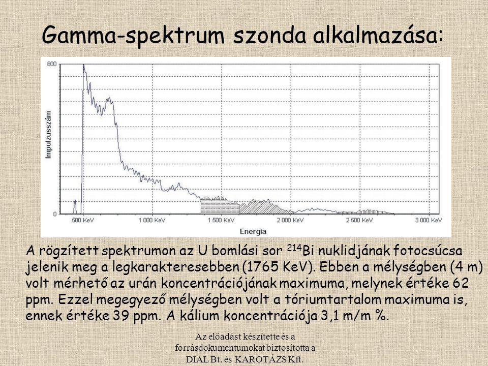 Gamma-spektrum szonda alkalmazása: