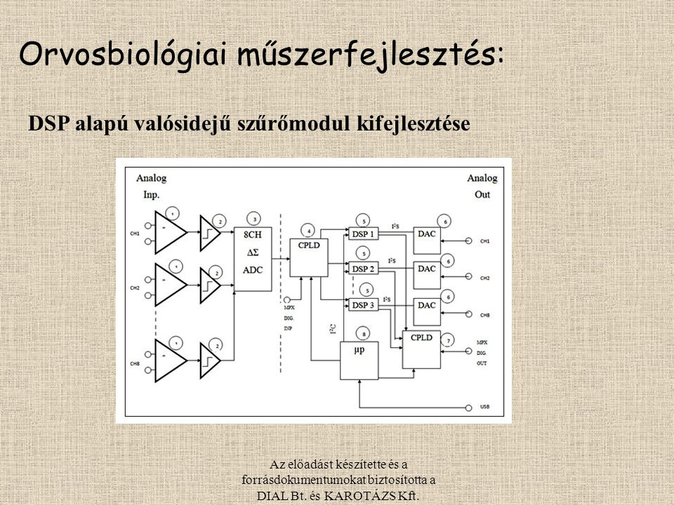 Orvosbiológiai műszerfejlesztés: