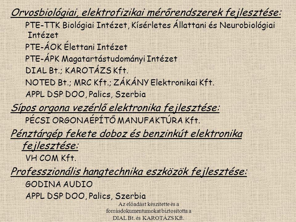 Orvosbiológiai, elektrofizikai mérőrendszerek fejlesztése: