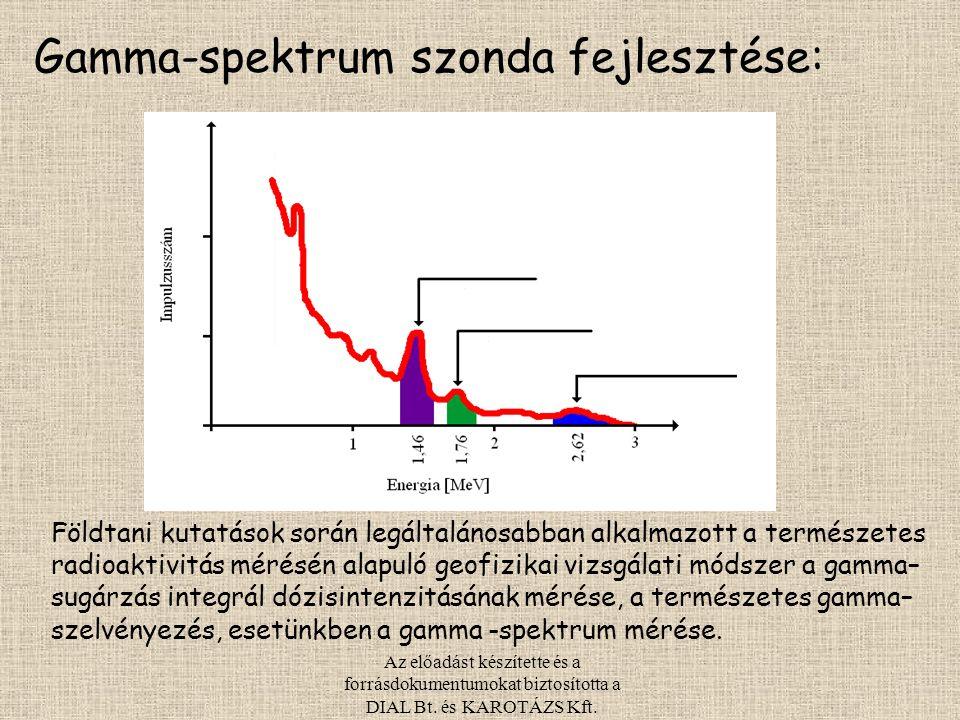 Gamma-spektrum szonda fejlesztése: