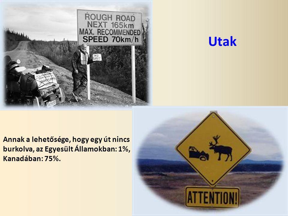 Utak Annak a lehetősége, hogy egy út nincs burkolva, az Egyesült Államokban: 1%, Kanadában: 75%.