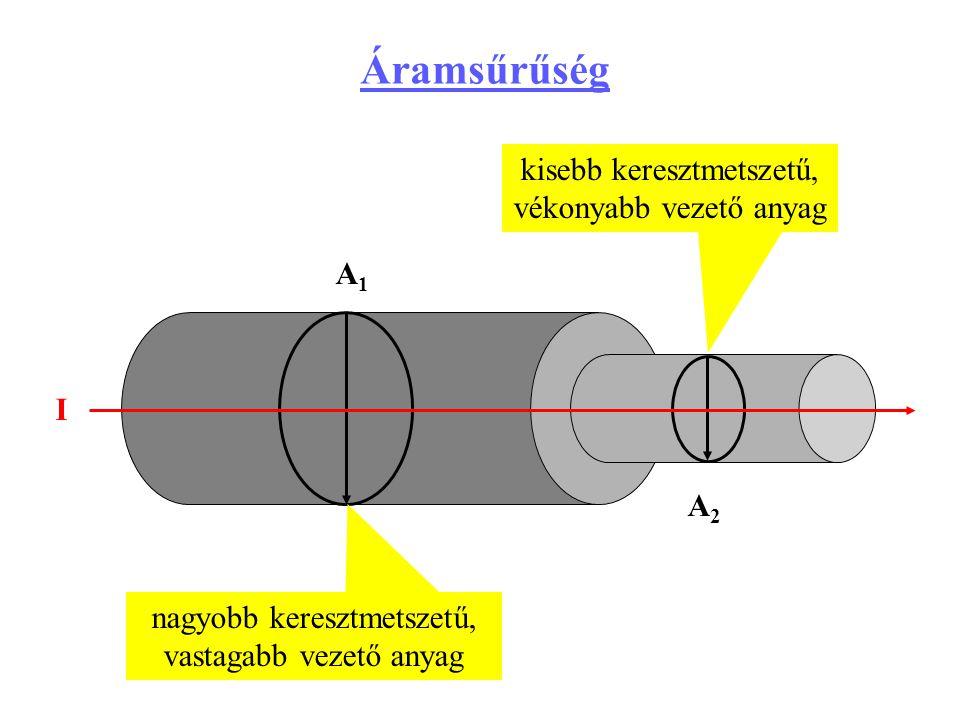 Áramsűrűség kisebb keresztmetszetű, vékonyabb vezető anyag A1 I A2