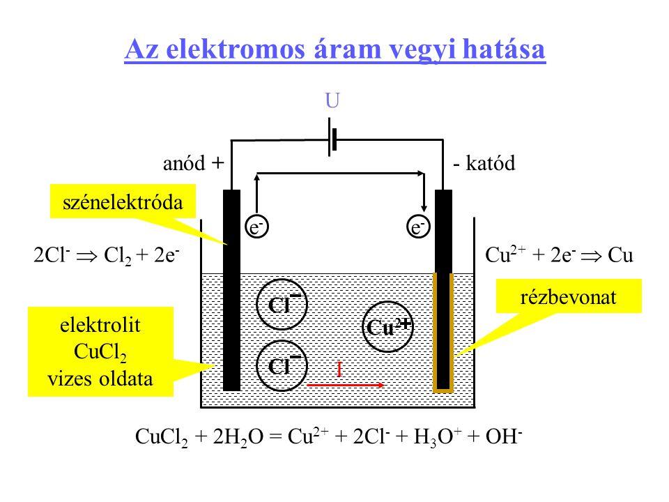 Az elektromos áram vegyi hatása