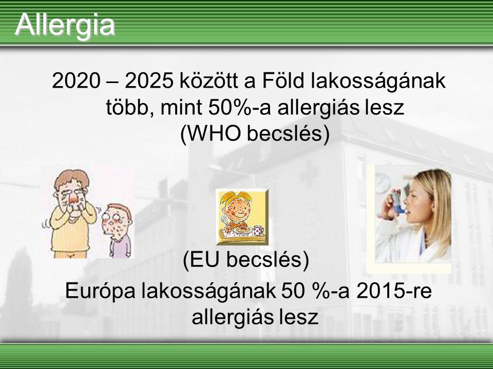 Európa lakosságának 50 %-a 2015-re allergiás lesz