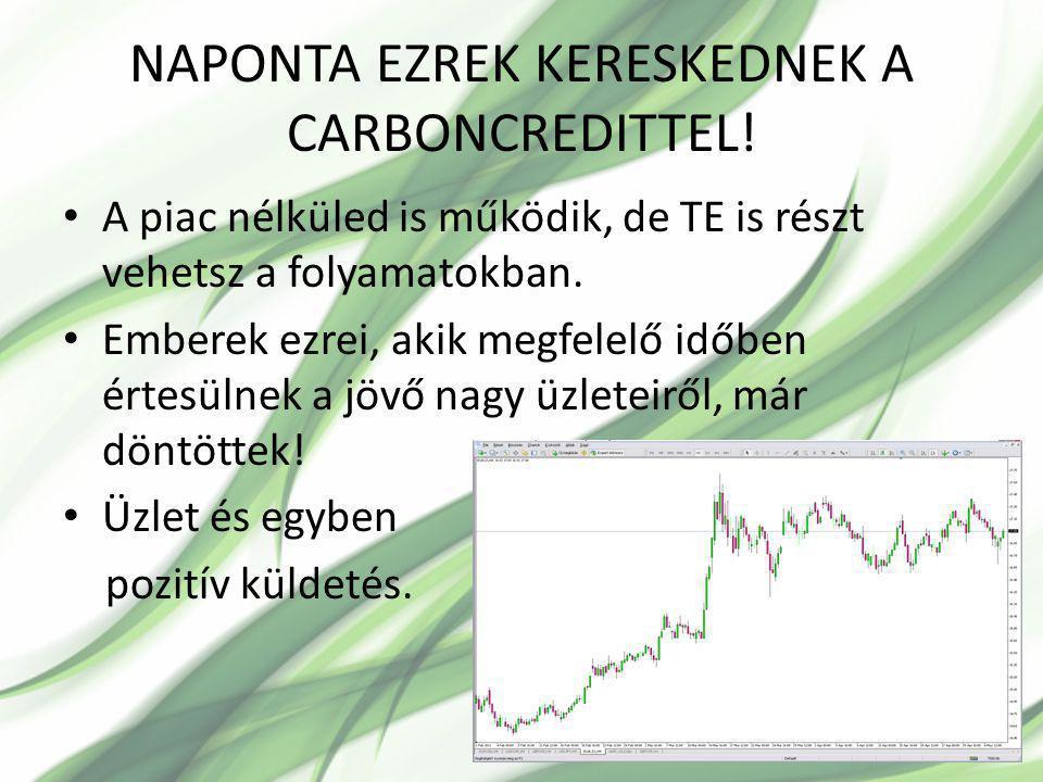 NAPONTA EZREK KERESKEDNEK A CARBONCREDITTEL!