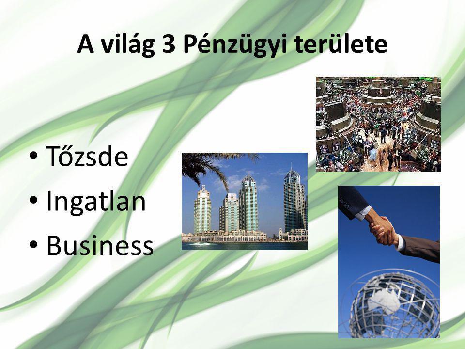 A világ 3 Pénzügyi területe