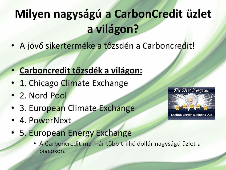 Milyen nagyságú a CarbonCredit üzlet a világon