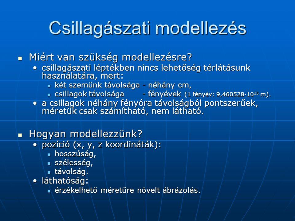 Csillagászati modellezés