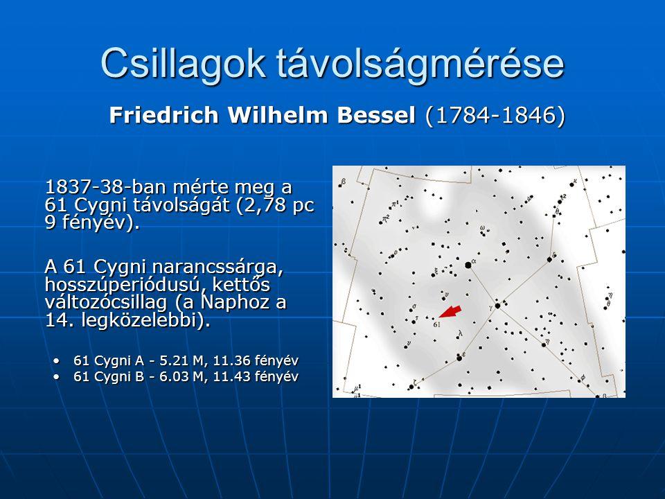 Csillagok távolságmérése