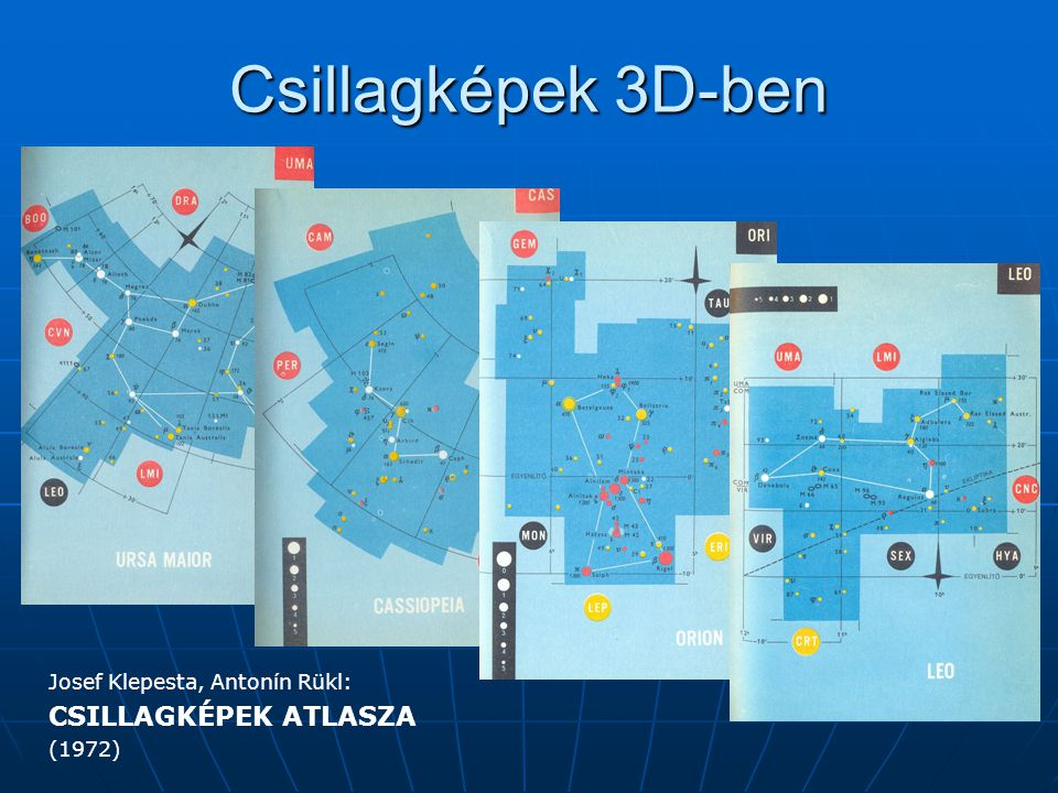 Csillagképek 3D-ben CSILLAGKÉPEK ATLASZA Josef Klepesta, Antonín Rükl: