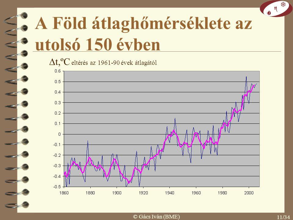 A Föld átlaghőmérséklete az utolsó 150 évben