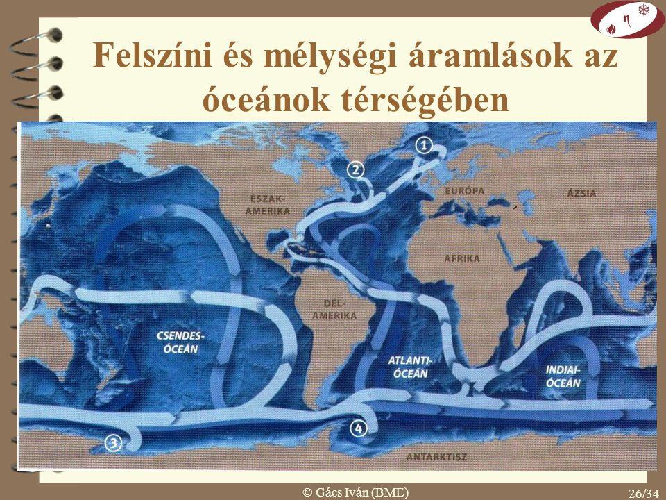 Felszíni és mélységi áramlások az óceánok térségében