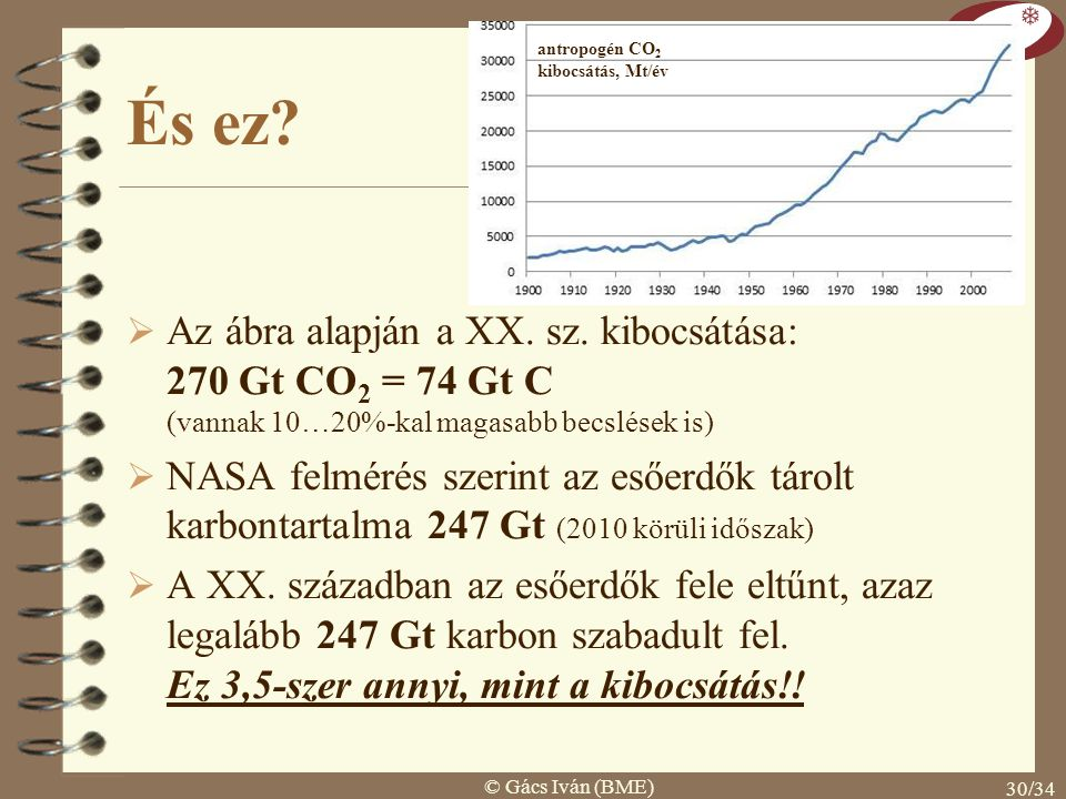 antropogén CO2 kibocsátás, Mt/év. És ez Az ábra alapján a XX. sz. kibocsátása: 270 Gt CO2 = 74 Gt C (vannak 10…20%-kal magasabb becslések is)