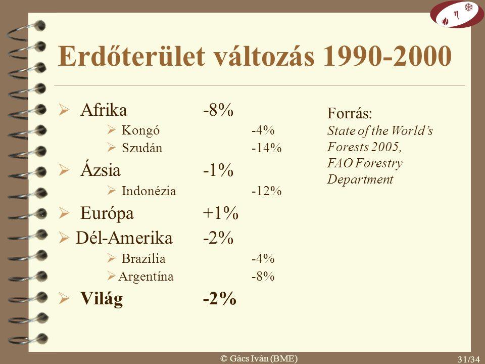 Erdőterület változás 1990-2000