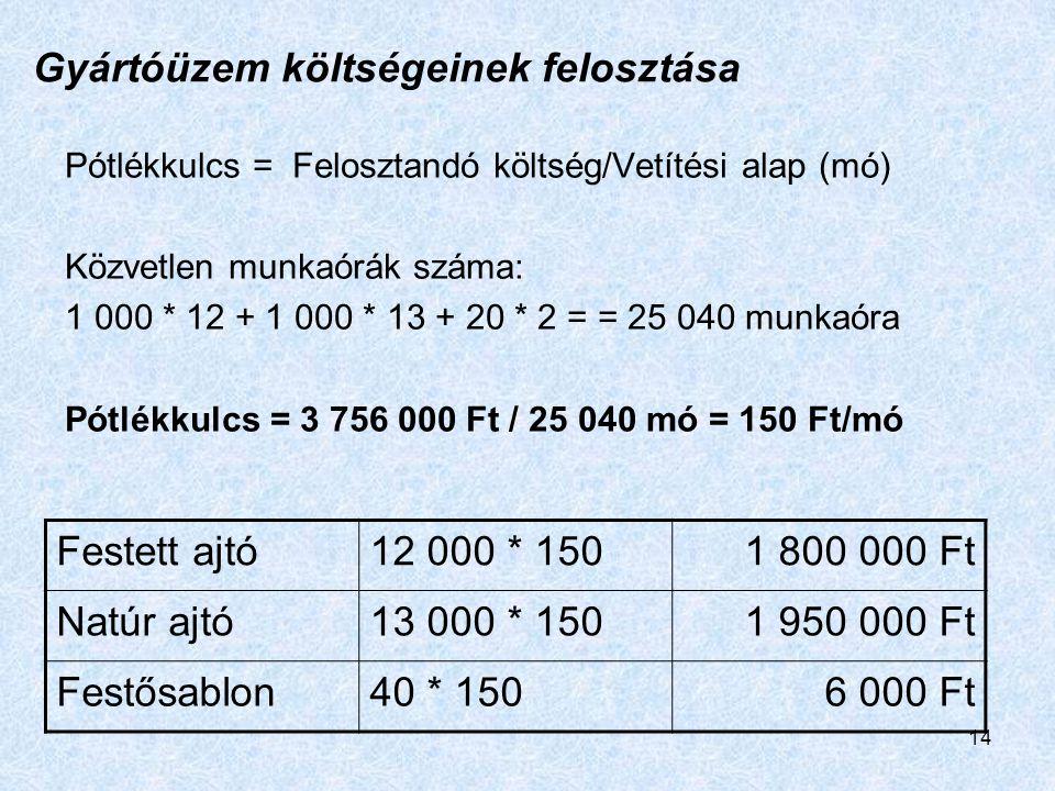 Gyártóüzem költségeinek felosztása