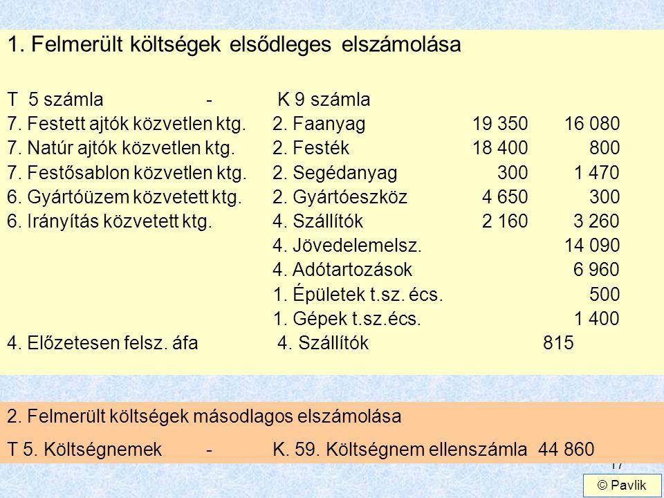1. Felmerült költségek elsődleges elszámolása