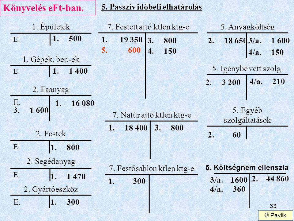 Könyvelés eFt-ban. 5. Passzív időbeli elhatárolás 1. Épületek