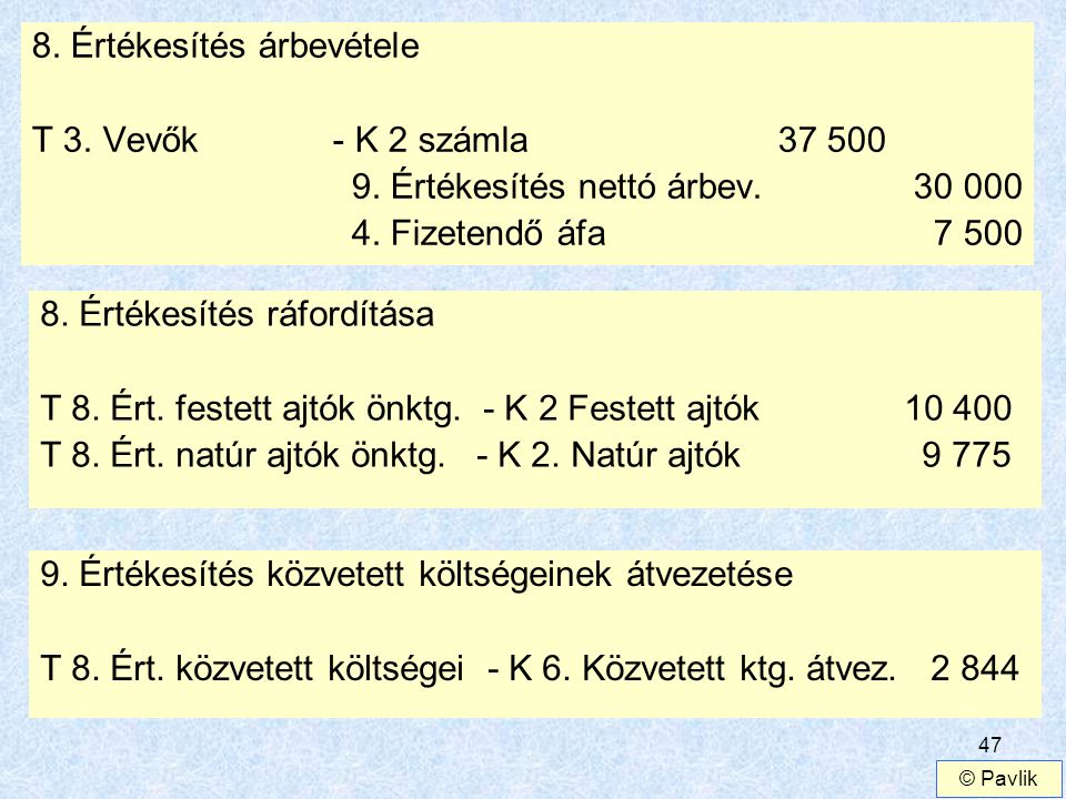 8. Értékesítés árbevétele T 3. Vevők - K 2 számla 37 500