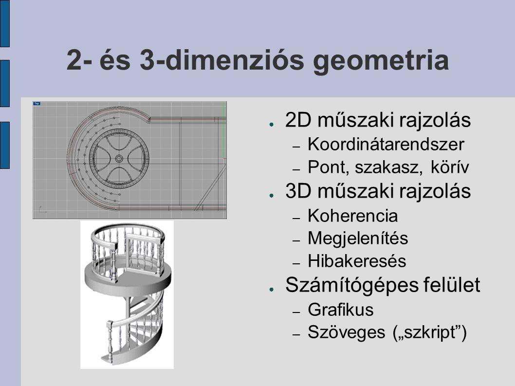 2- és 3-dimenziós geometria