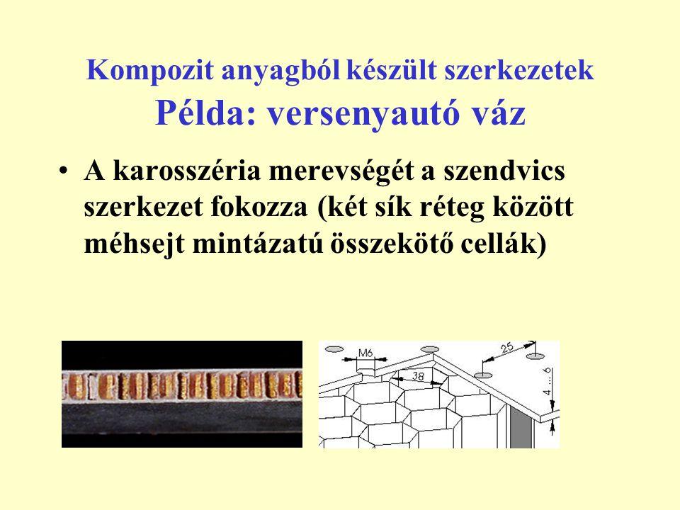 Kompozit anyagból készült szerkezetek Példa: versenyautó váz