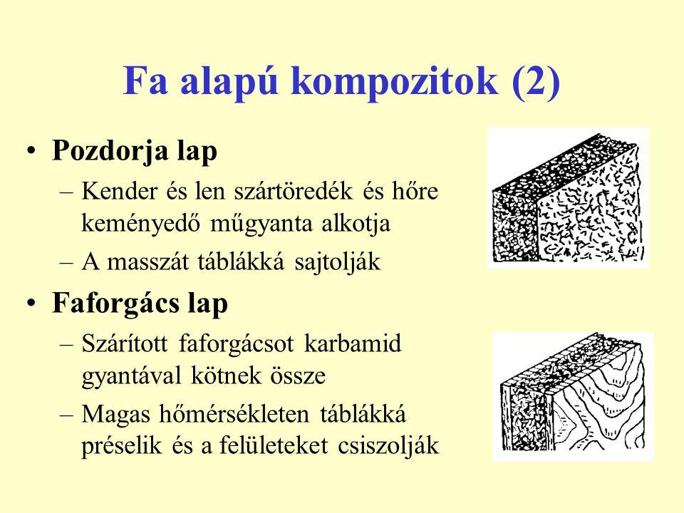 Fa alapú kompozitok (2) Pozdorja lap Faforgács lap