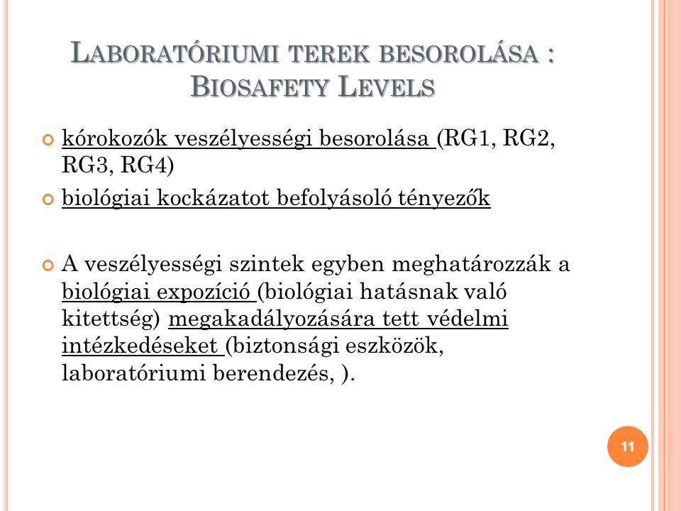 Laboratóriumi terek besorolása : Biosafety Levels