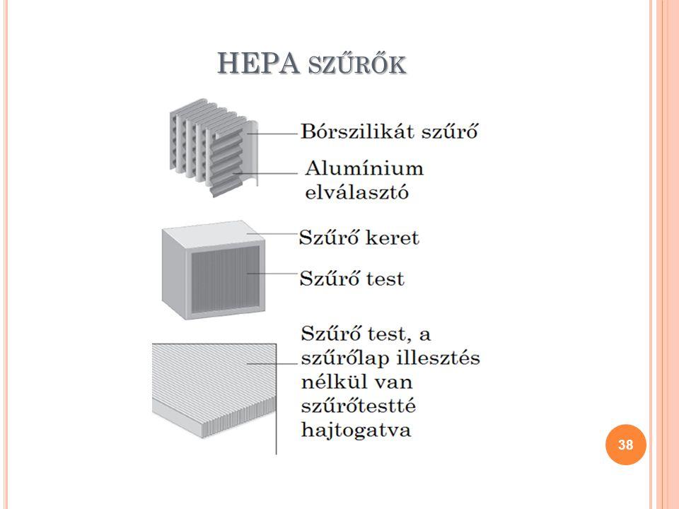 HEPA szűrők