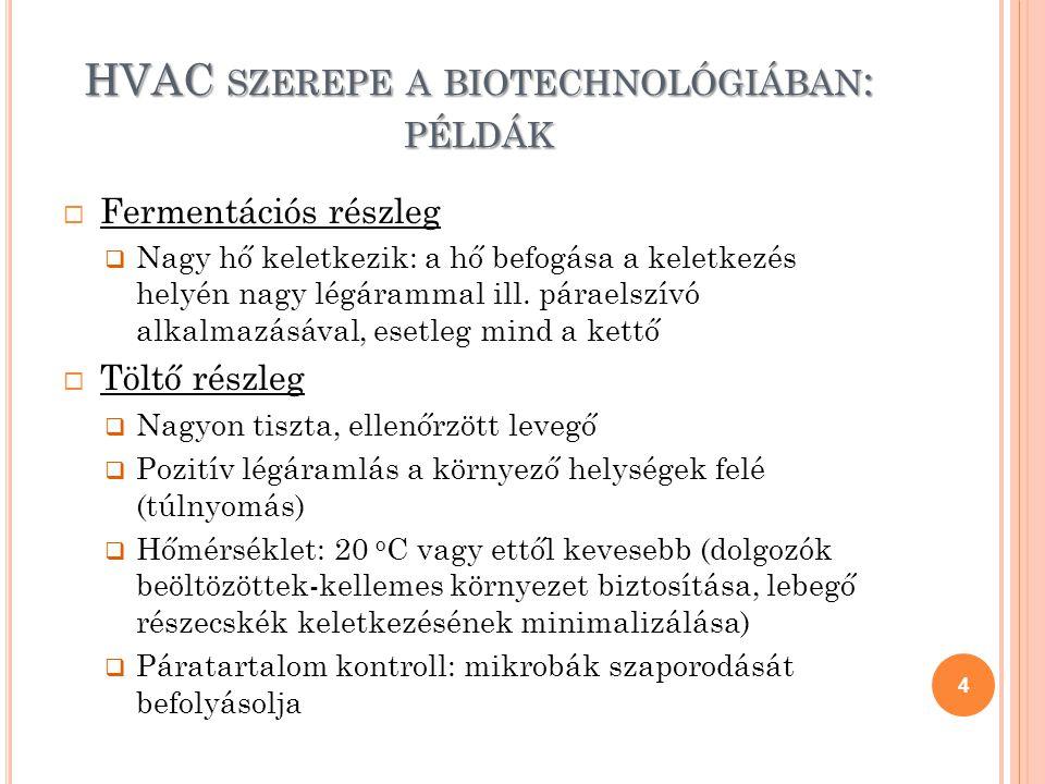 HVAC szerepe a biotechnológiában: példák