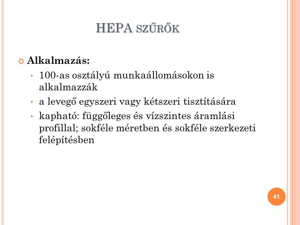 HEPA szűrők Alkalmazás: