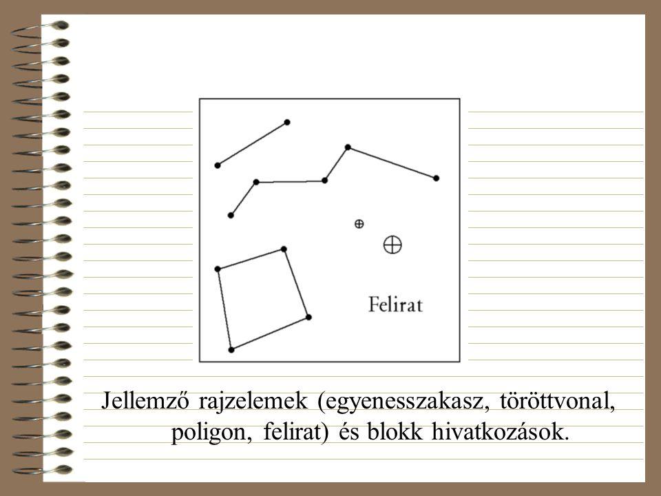 Jellemző rajzelemek (egyenesszakasz, töröttvonal, poligon, felirat) és blokk hivatkozások.