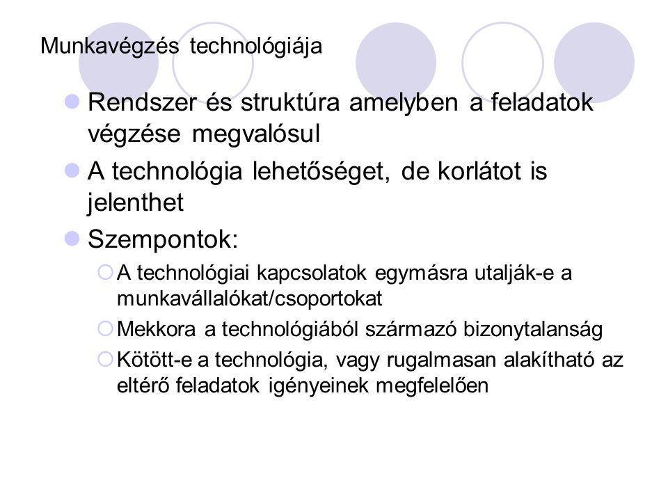Munkavégzés technológiája