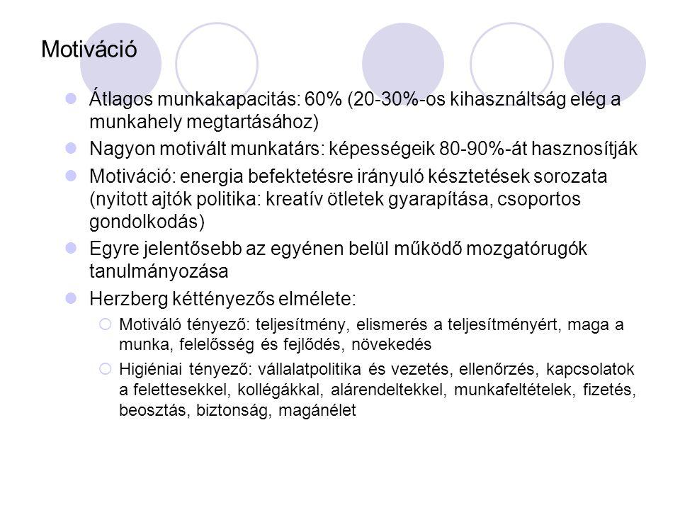 Motiváció Átlagos munkakapacitás: 60% (20-30%-os kihasználtság elég a munkahely megtartásához)