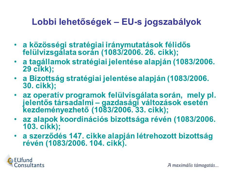 Lobbi lehetőségek – EU-s jogszabályok