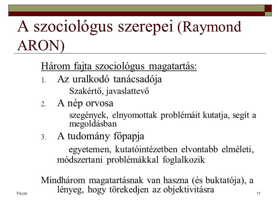 A szociológus szerepei (Raymond ARON)