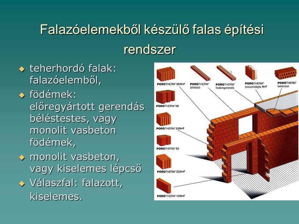 Falazóelemekből készülő falas építési rendszer
