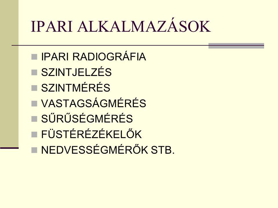 IPARI ALKALMAZÁSOK IPARI RADIOGRÁFIA SZINTJELZÉS SZINTMÉRÉS