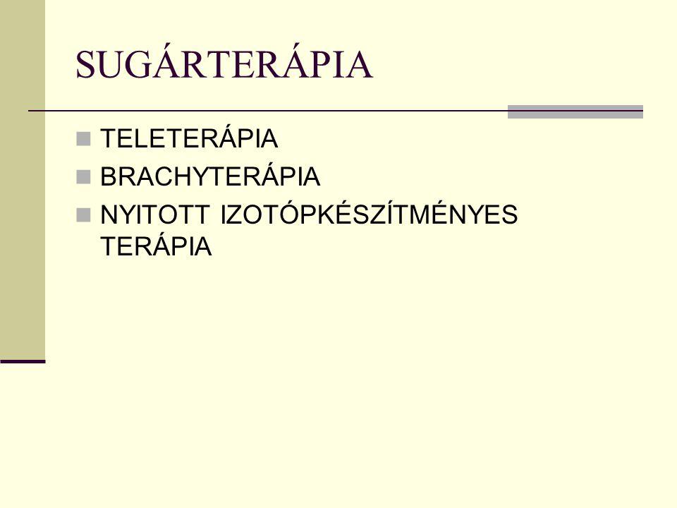 SUGÁRTERÁPIA TELETERÁPIA BRACHYTERÁPIA
