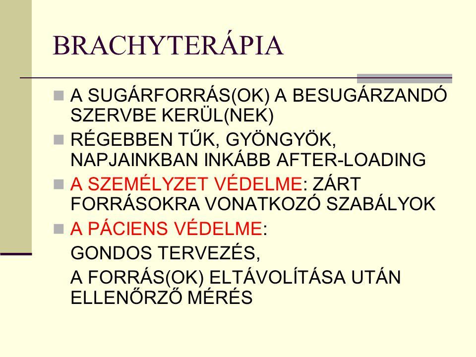 BRACHYTERÁPIA A SUGÁRFORRÁS(OK) A BESUGÁRZANDÓ SZERVBE KERÜL(NEK)