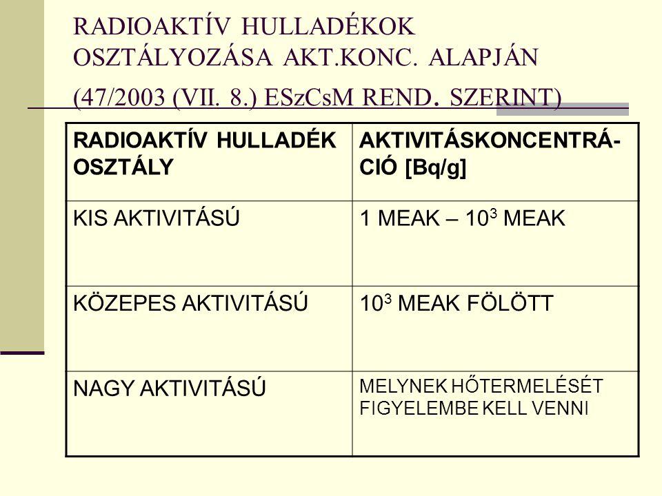 RADIOAKTÍV HULLADÉKOK OSZTÁLYOZÁSA AKT. KONC. ALAPJÁN (47/2003 (VII. 8
