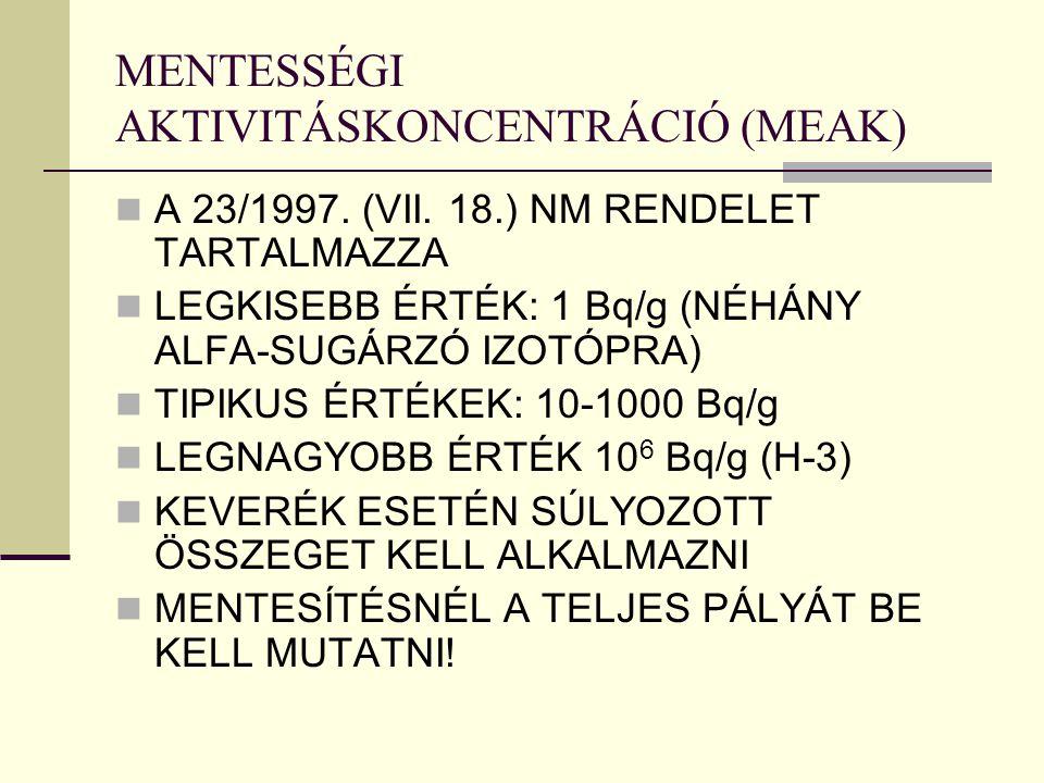MENTESSÉGI AKTIVITÁSKONCENTRÁCIÓ (MEAK)