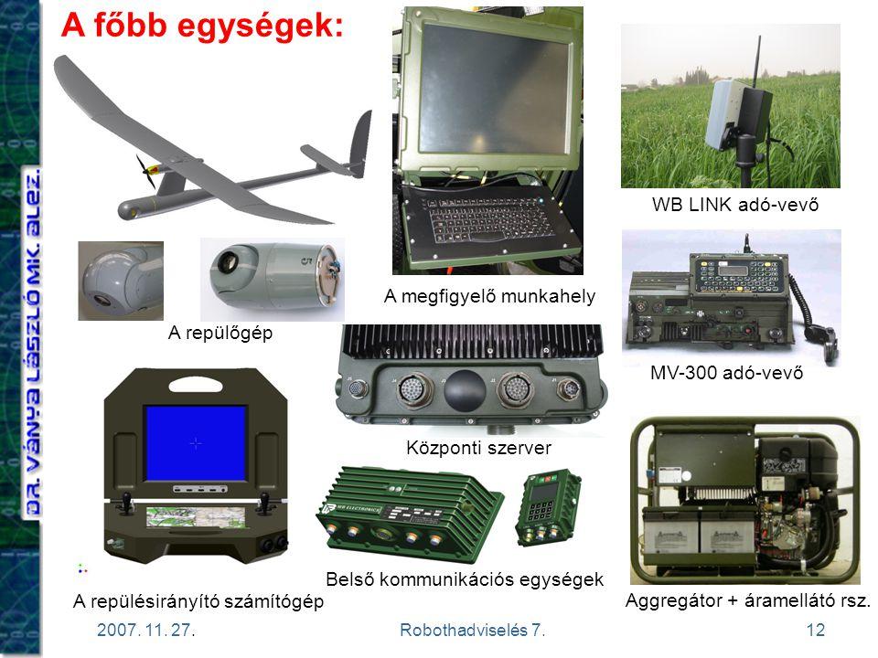 A főbb egységek: WB LINK adó-vevő A megfigyelő munkahely A repülőgép