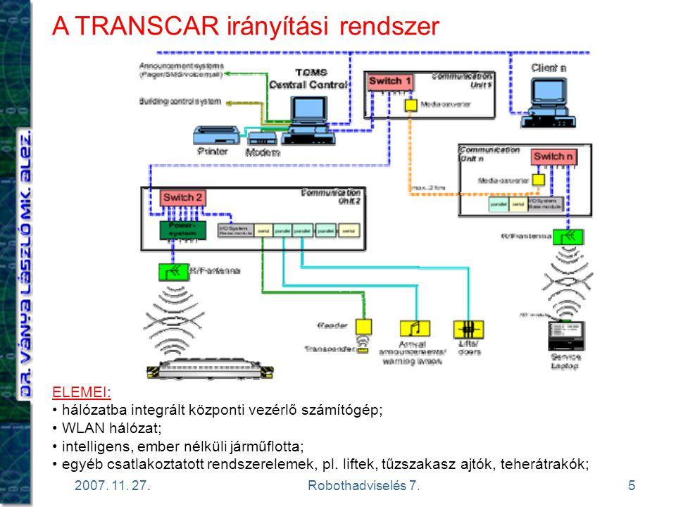 A TRANSCAR irányítási rendszer