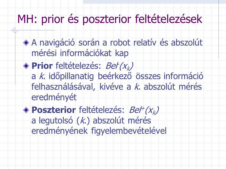 MH: prior és poszterior feltételezések