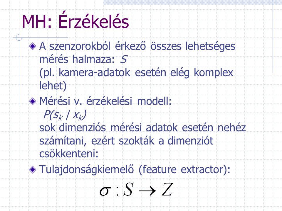 MH: Érzékelés A szenzorokból érkező összes lehetséges mérés halmaza: S (pl. kamera-adatok esetén elég komplex lehet)