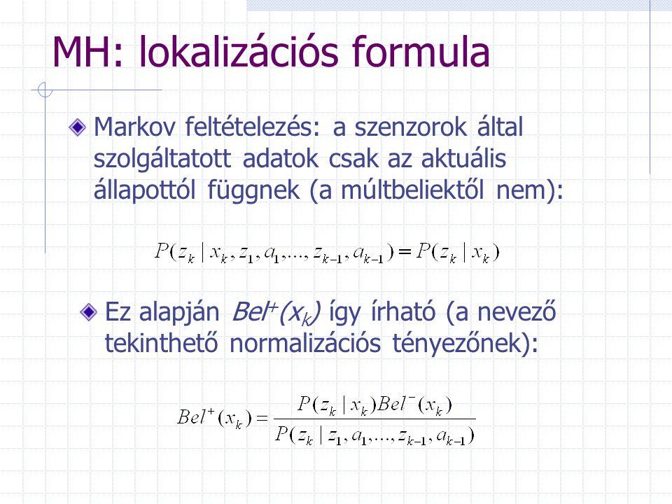 MH: lokalizációs formula