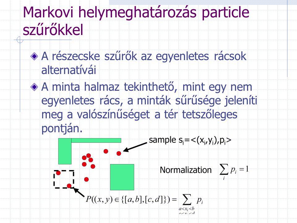 Markovi helymeghatározás particle szűrőkkel