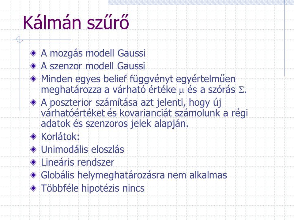 Kálmán szűrő A mozgás modell Gaussi A szenzor modell Gaussi