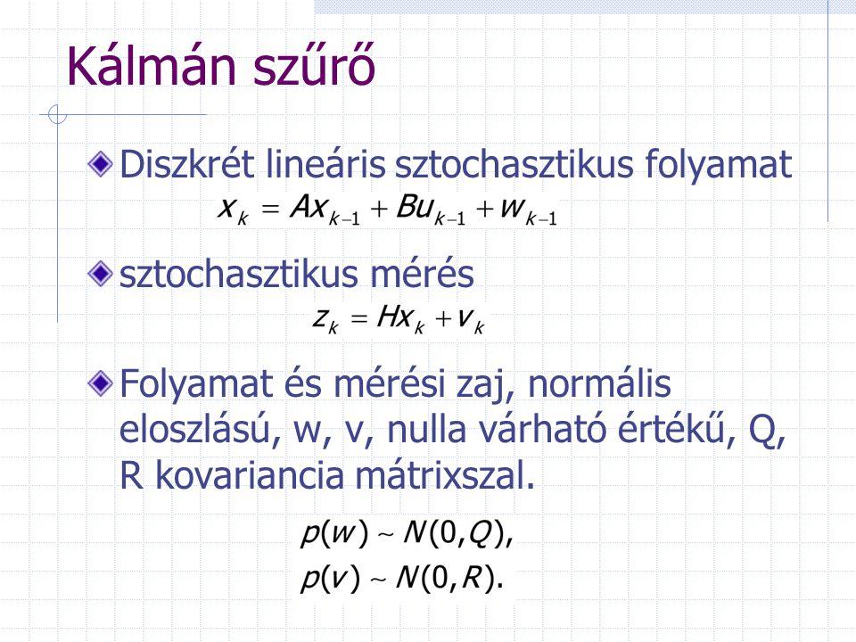 Kálmán szűrő Diszkrét lineáris sztochasztikus folyamat
