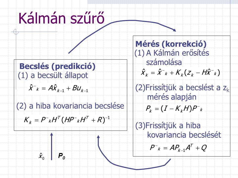 Kálmán szűrő Mérés (korrekció) A Kálmán erősítés számolása