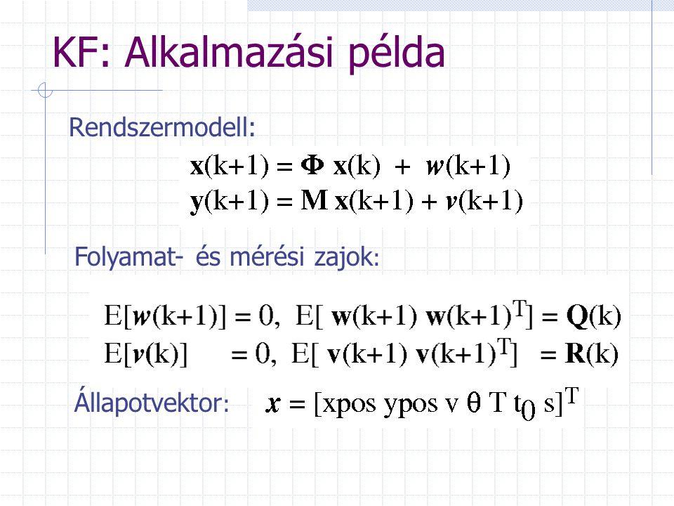 KF: Alkalmazási példa Rendszermodell: Folyamat- és mérési zajok:
